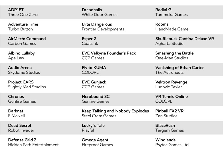List of Oculus rift games