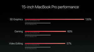 new-15-inch-macbook-pro-versus-old-15-inch-macbook-pro