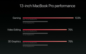 new-13-inch-macbook-pro-versus-old-13-inch-macbook-pro