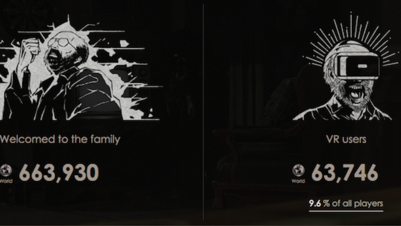 There Are Currently 63 000 Plus People Playing Resident Evil 7