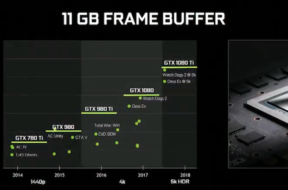 nvidia gtx 1080ti buffer comparison
