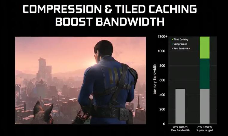 nvidia gtx 1080ti compression rate