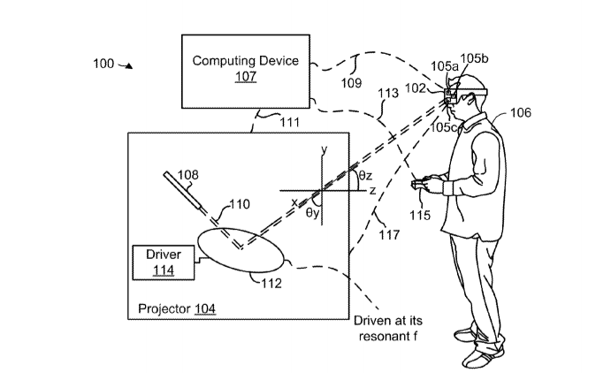 sony has filed new patents which reveals room