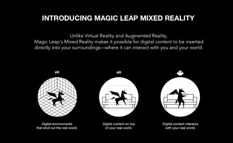 vr ar mr description