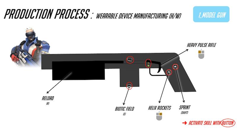 overwatch vr gun rig