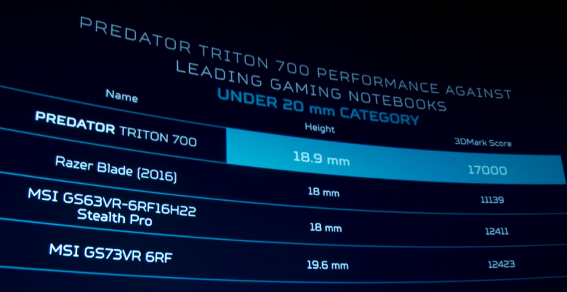 predator triton 700 performance