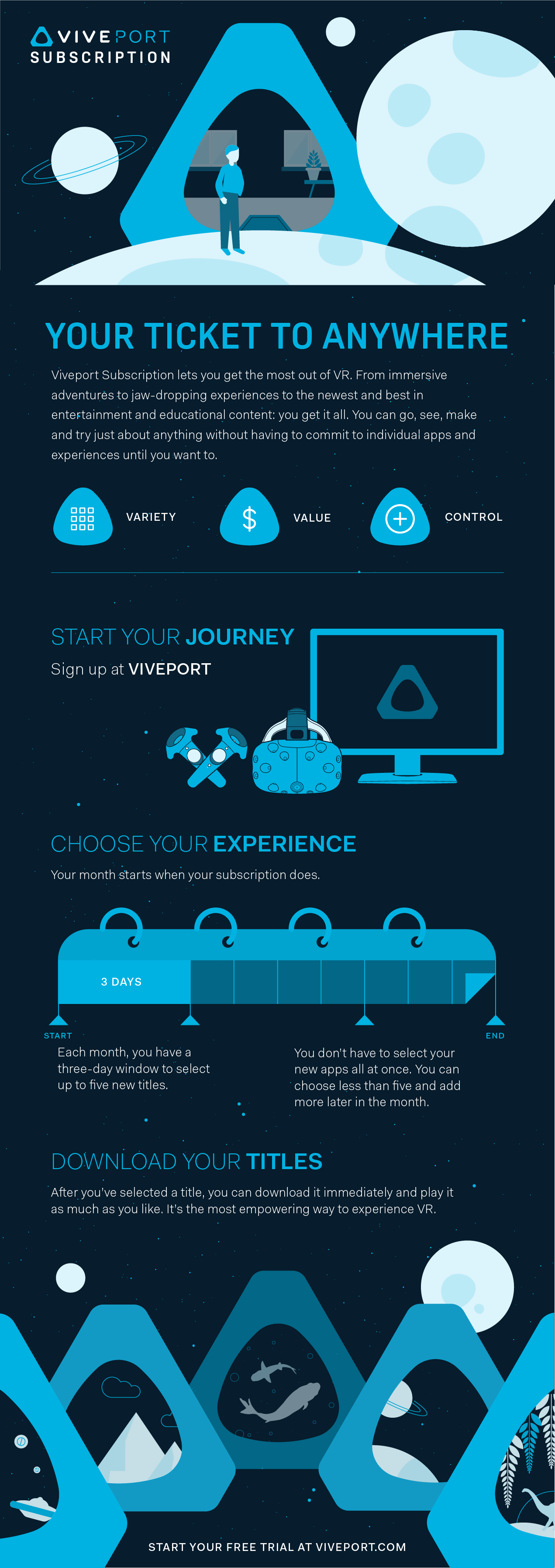 viveport subscription infographic
