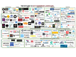 the-vr-fund-1h-2017-european-landscape