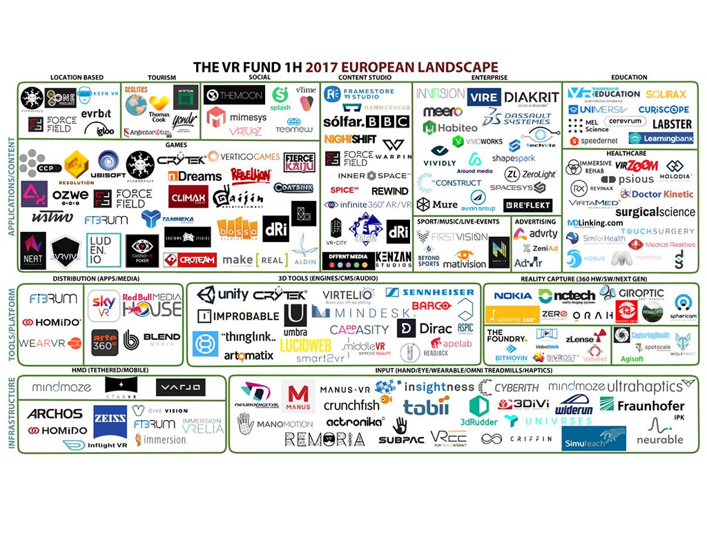 augmented virtual reality report 2017 pdf