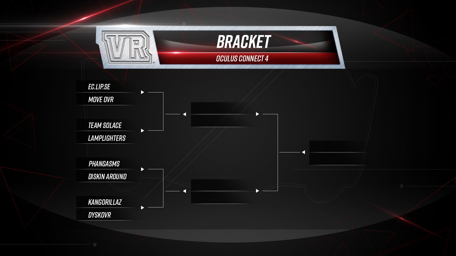 OC4 Regionals Bracket