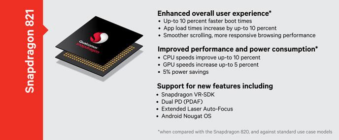 qualcomm snapdragon 821 specs