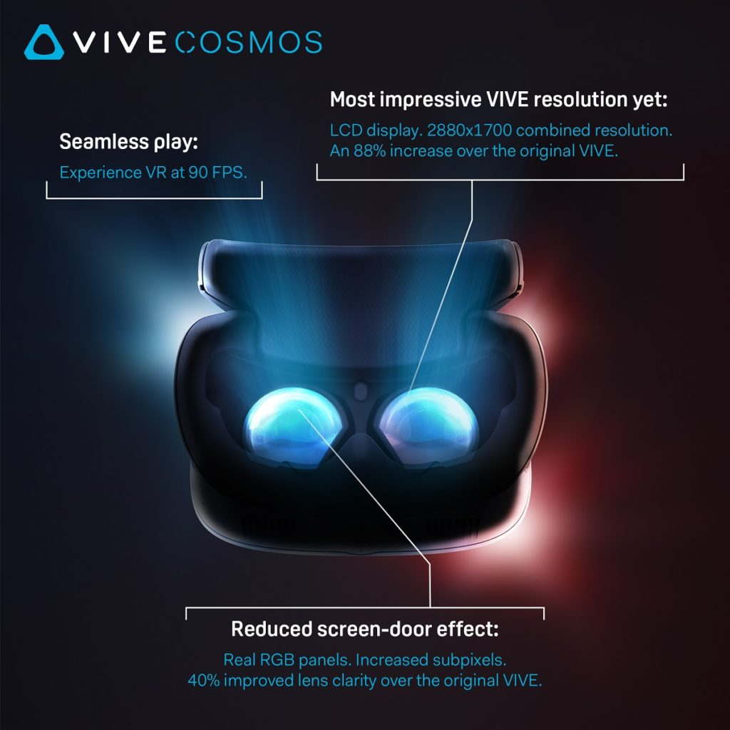HTC Vive Cosmos resolution and refresh rate confirmed